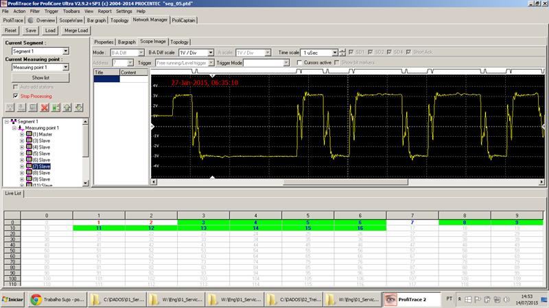 Die Signalqualität bei der Erstprüfung